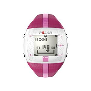 ladies heart rate monitor 2017